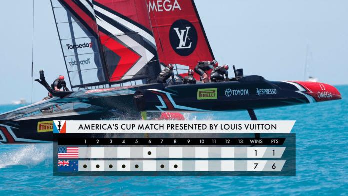 America's Cup Match. Super domingo