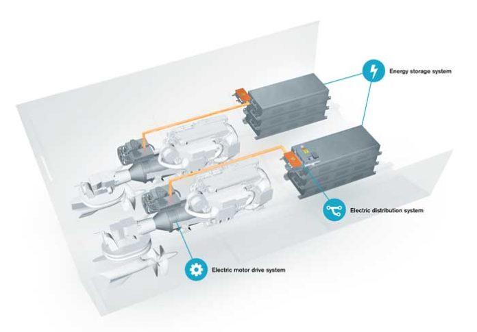 Volvo Penta revela la propulsión marina híbrida