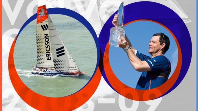 2008-09 volvo Ocean Race