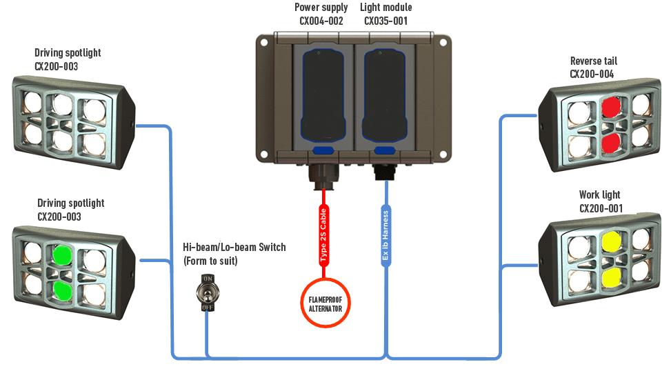 i-s-lights-system