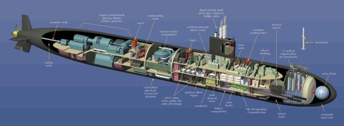cutaway - naval post- naval news and information