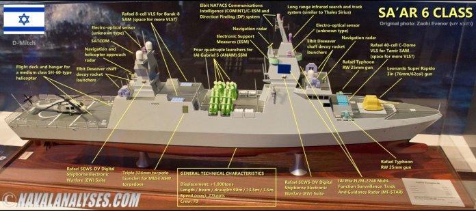 dsczedvxqaihvvj - naval post- naval news and information