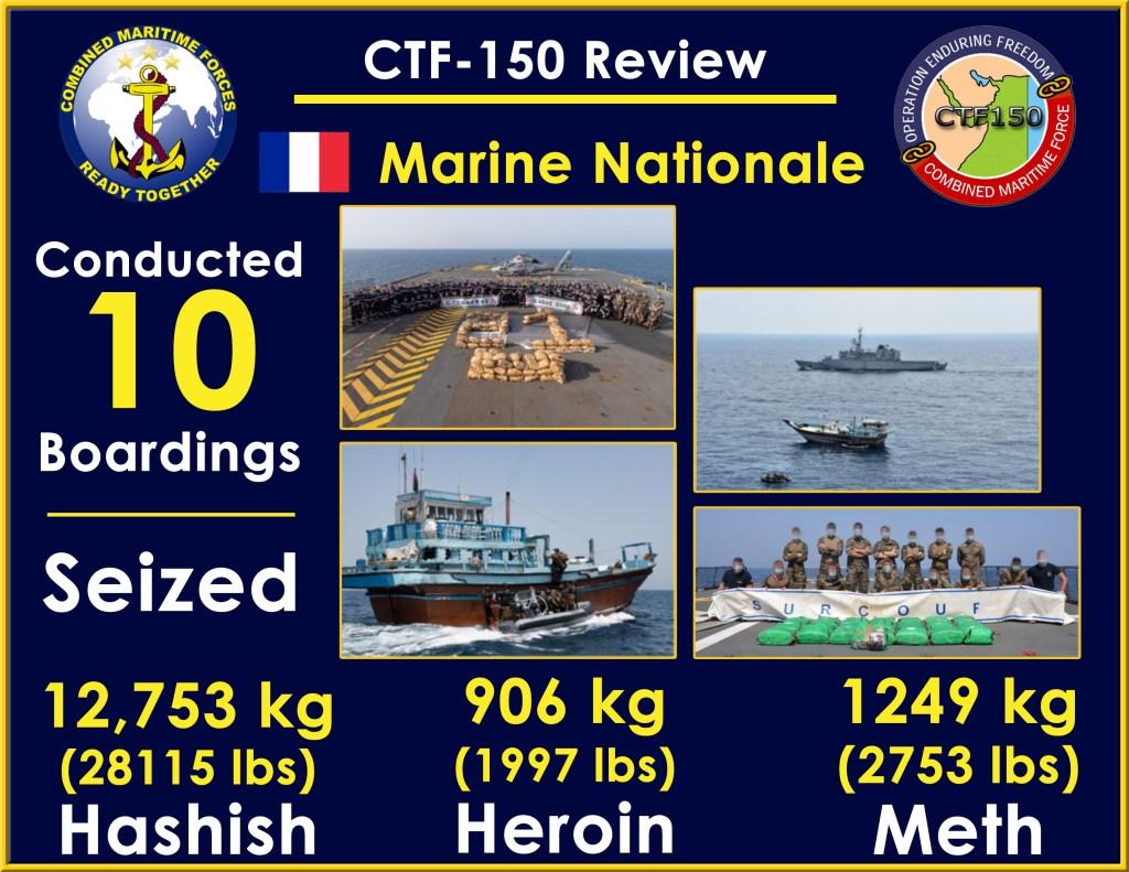 ctf 150 fra seizures - naval post