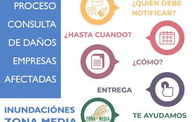 Información de interés para las empresas afectadas por las inundaciones en Zona Media