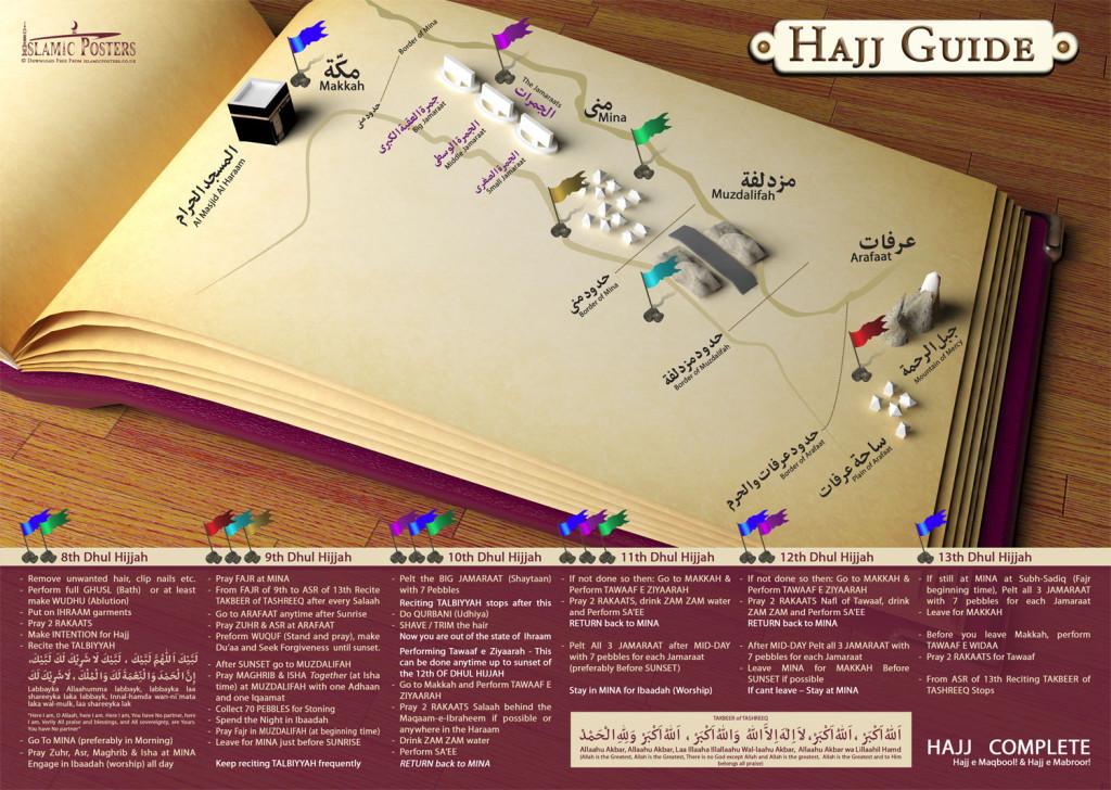 hajj-guide