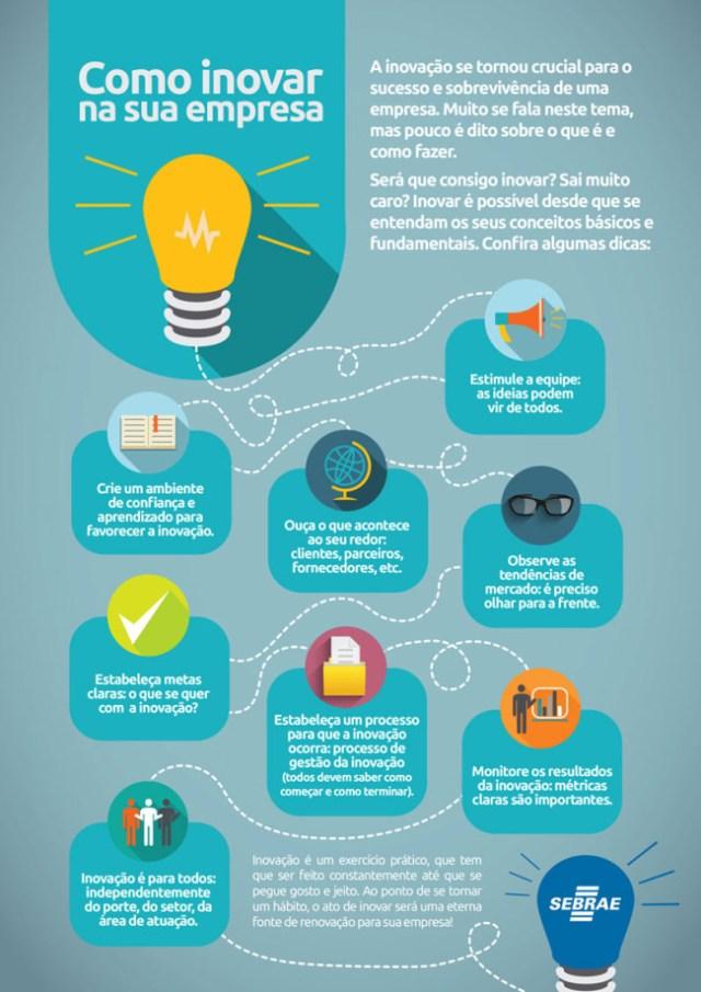info_ideias_inovar_sua_empresa