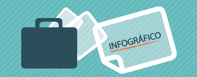 infografico_mercado_de_trabalho_2015