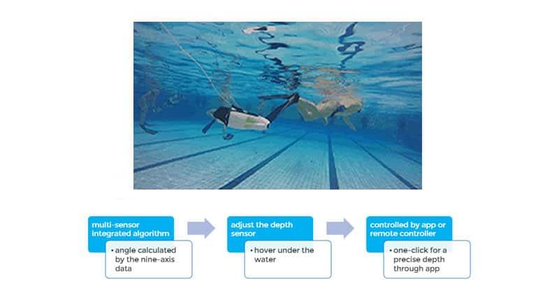 BW Space Pro Unterwasserdrohne Ein-Klick