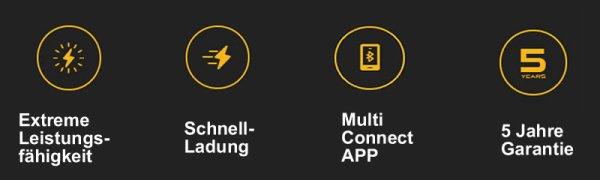 SunBeam Smart Lithium Batterie