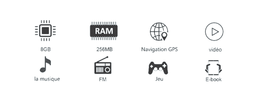 icon-cont-naviprogps