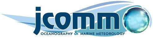 jcomm3 Сайты погоды