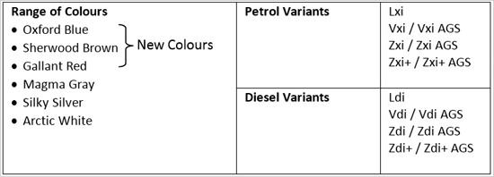 Maruti Suzuki all New Dzire Car Price in Thane