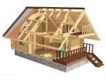 Особливості проектування дерев'яного будинку