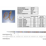Використання світлодіодних стрічок LUX