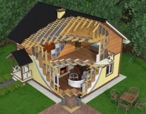 Почему лучше построить каркасный дом а не кирпичный?