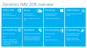 What's New - Application Changes for Microsoft Dynamics NAV 2016