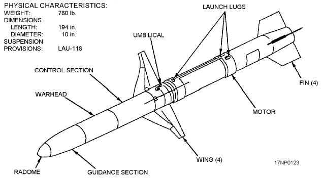 """Képtalálat a következőre: """"harm missile section"""""""