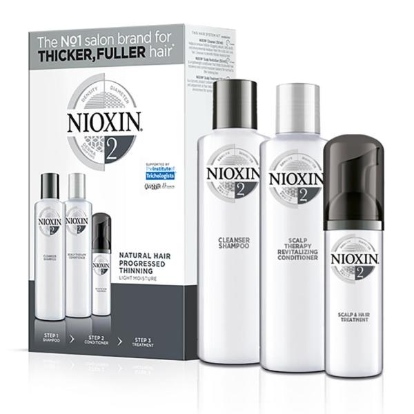 NIOXIN system kit 2