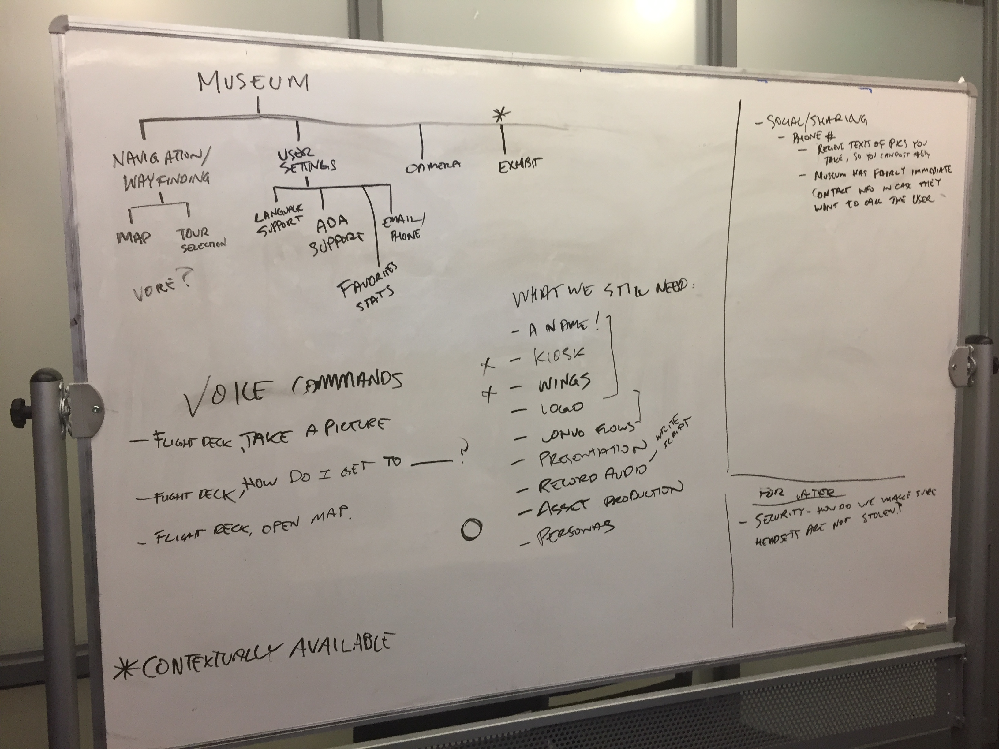 Whiteboarding the AR interface