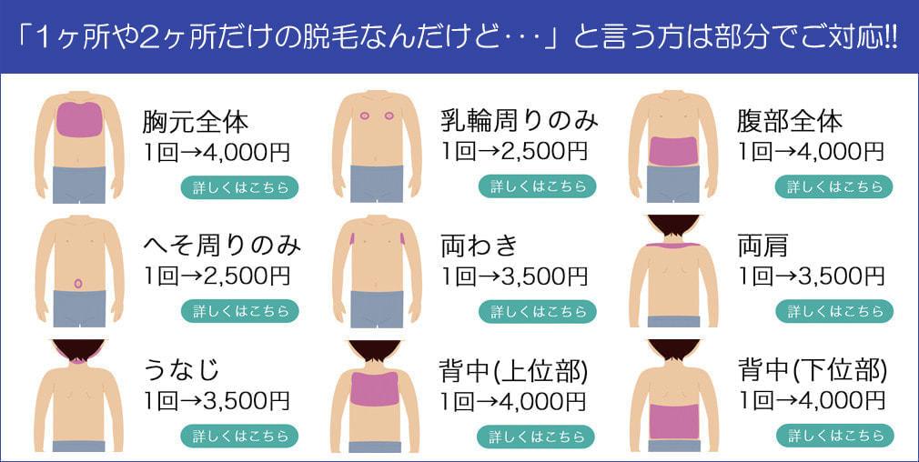1 - 【木更津店】メンズ脱毛サロンならNAX木更津[メンズ脱毛専門店NAX]