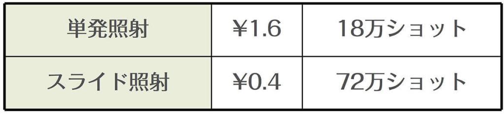 6 3 - UOMOの紹介