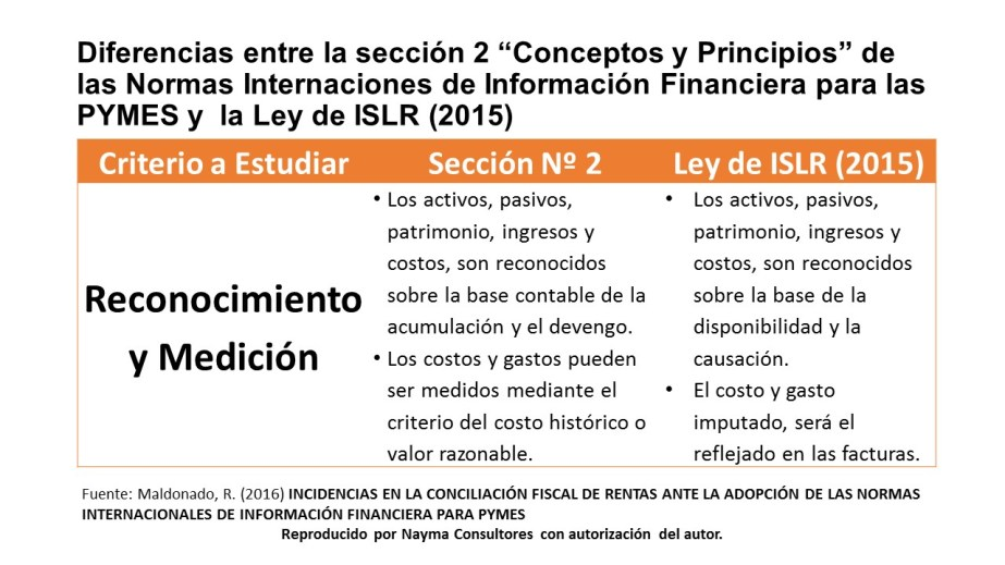 comparativo-seccion-2-niif-pyme-vs-islr