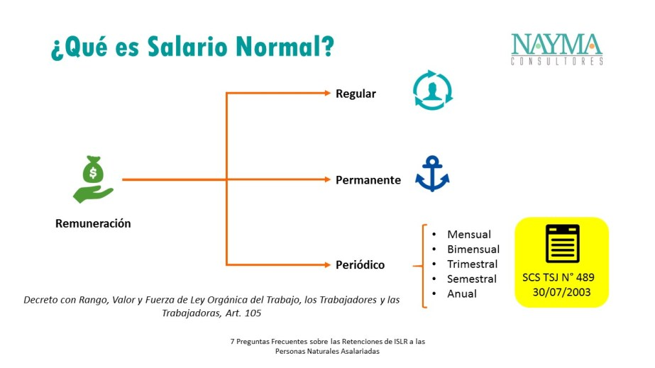 caracteristicas salario normal lottt