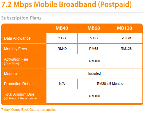 U Mobile Broadband