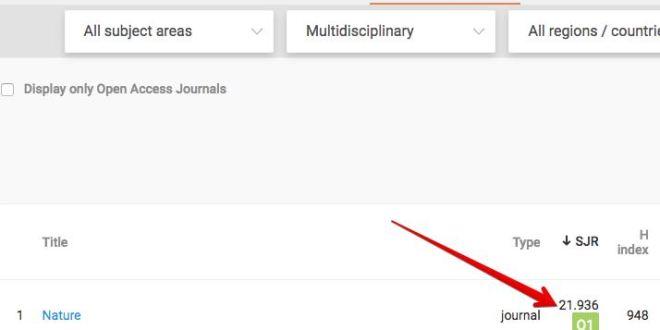 Journal Rankings on Multidisciplinary 2017-01-21 17-20-07