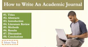 "Sharing Slide Presentasi ""How to Write an Academic Journal"" dari Ibham Veza"