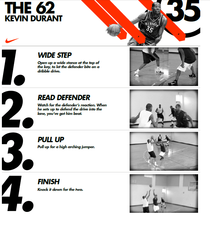 Kevin_Durant_Moves_The_622