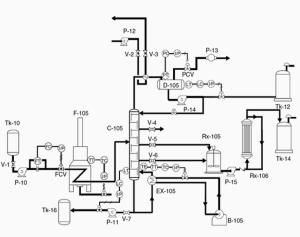 Nikolay Bozov | Industrial Automation and Control