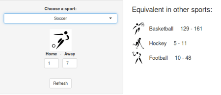 A shiny app to convert sports scores | R-bloggers