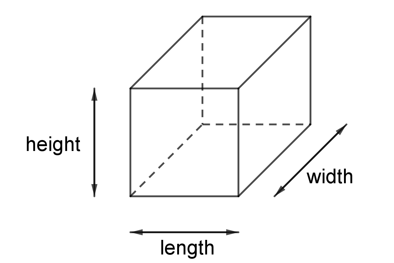 Cube Volume Calculator