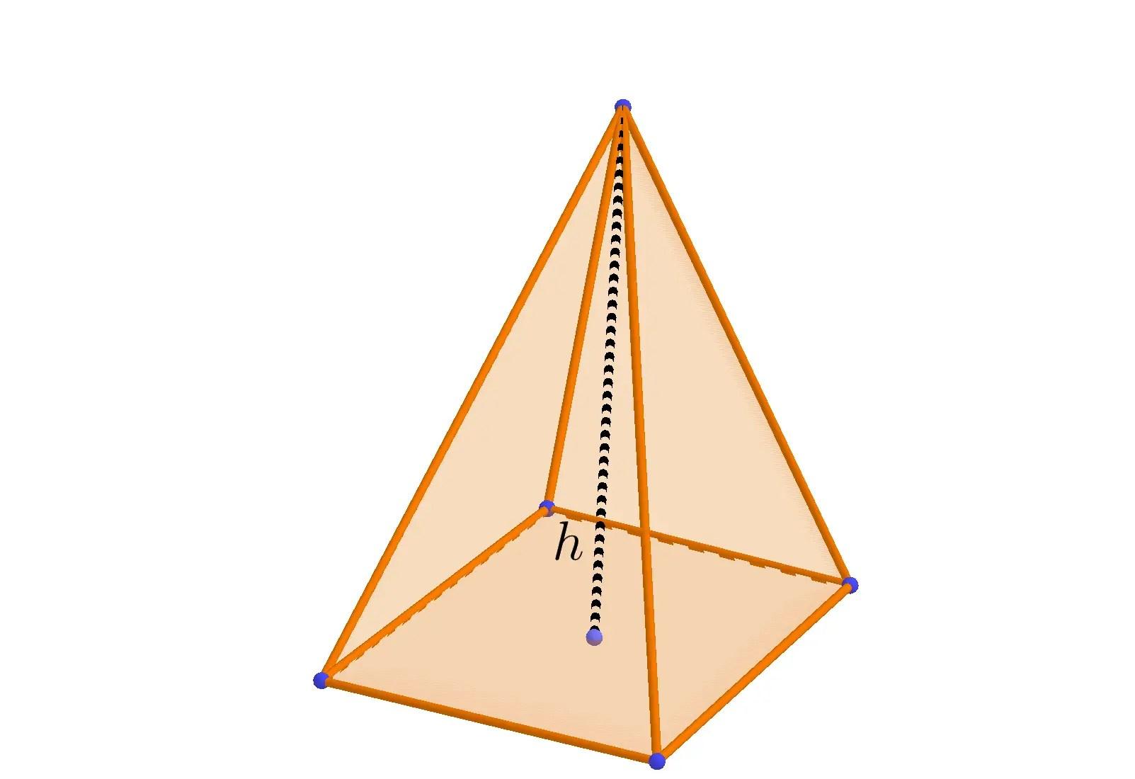 Geometry Formulas Reference