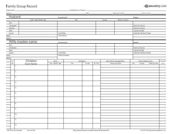 Family Group Sheet on Ancestry