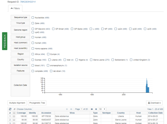 Figure 4. Filtering Results Using Normalized Metadata.