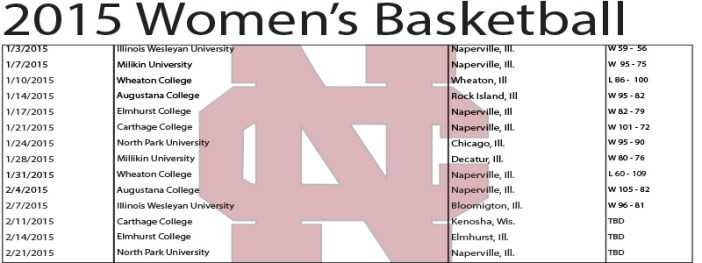 Womens basketball numbers