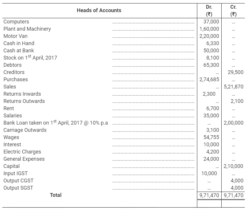 TS Grewal Accountancy Class 11 Solutions Chapter 14 Adjustments in Preparation of Financial Statements image - 74