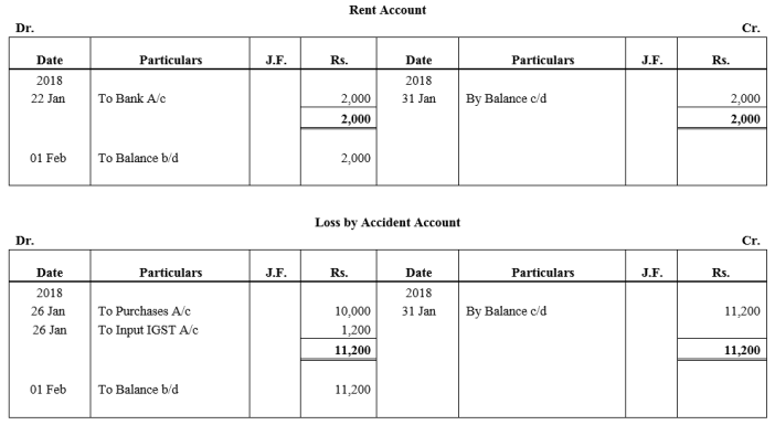 TS Grewal Accountancy Class 11 Solutions Chapter 6 Ledger - 31