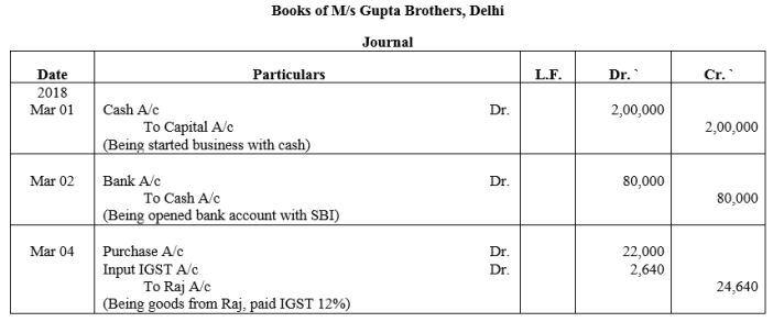 TS Grewal Accountancy Class 11 Solutions Chapter 6 Ledger - 55