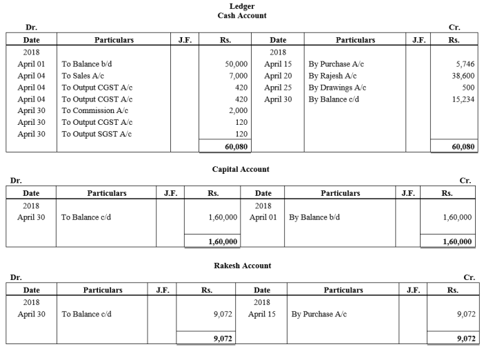 TS Grewal Accountancy Class 11 Solutions Chapter 6 Ledger - 70