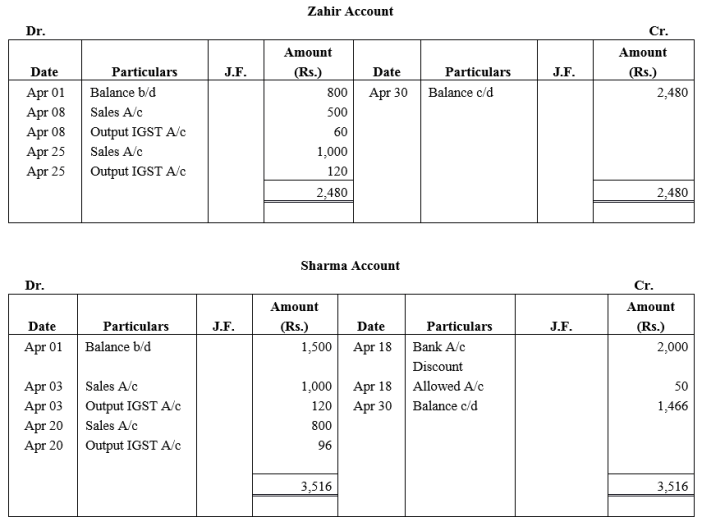 TS Grewal Accountancy Class 11 Solutions Chapter 6 Ledger - 82