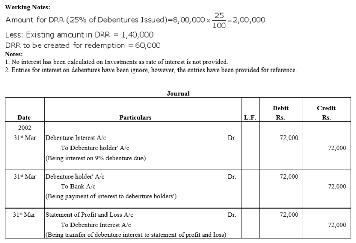 TS Grewal Accountancy Class 12 Solutions Chapter 10 Redemption of Debentures - 12
