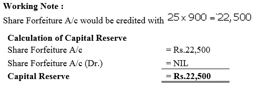 TS Grewal Accountancy Class 12 Solutions Chapter 8 Accounting for Share Capital image - 107
