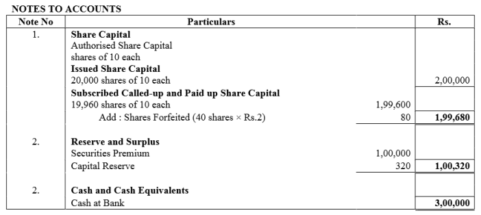 TS Grewal Accountancy Class 12 Solutions Chapter 8 Accounting for Share Capital image - 181