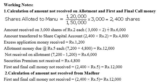 TS Grewal Accountancy Class 12 Solutions Chapter 8 Accounting for Share Capital image - 228
