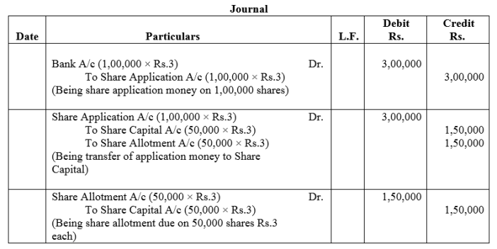 TS Grewal Accountancy Class 12 Solutions Chapter 8 Accounting for Share Capital image - 54