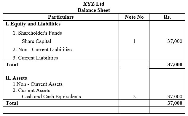 TS Grewal Accountancy Class 12 Solutions Chapter 8 Accounting for Share Capital image - 69