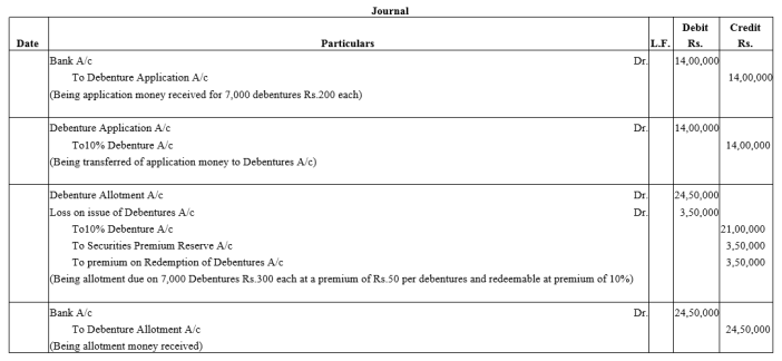 TS Grewal Accountancy Class 12 Solutions Chapter 9 Issue of Debentures image - 11